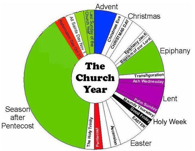 Liturgical Calendar | St. Maximilian Kolbe Catholic Community